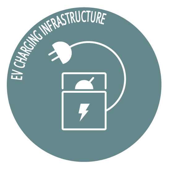 EV charging infrastructure icon