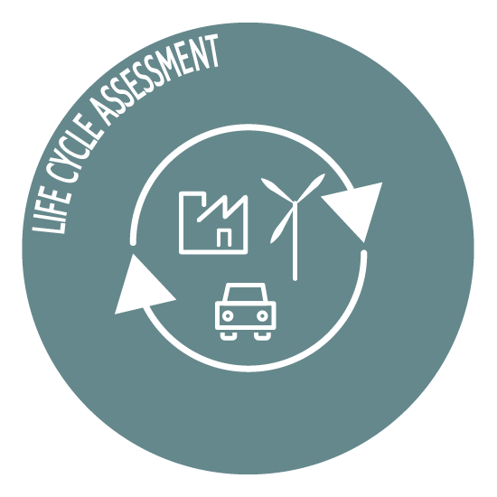 life cycle assessment icon